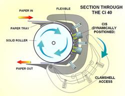 scaner format a0 colortrac