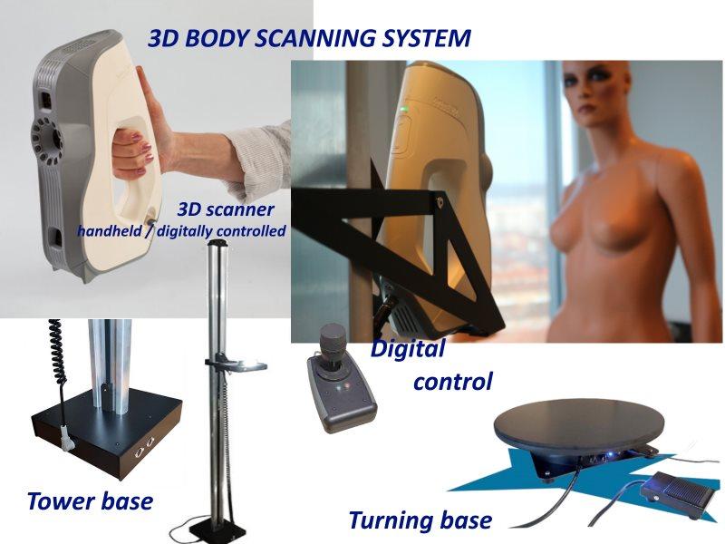 Sistem 3D pentru automatizare scanare persoane